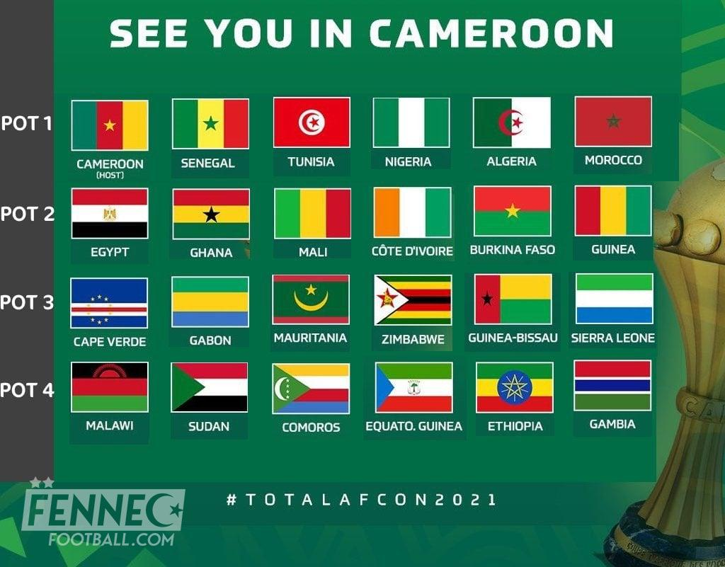 Equipe d'Algérie CAN